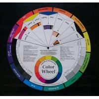 Цветовой круг Иттена для татуажа и татуировки при смешении красок